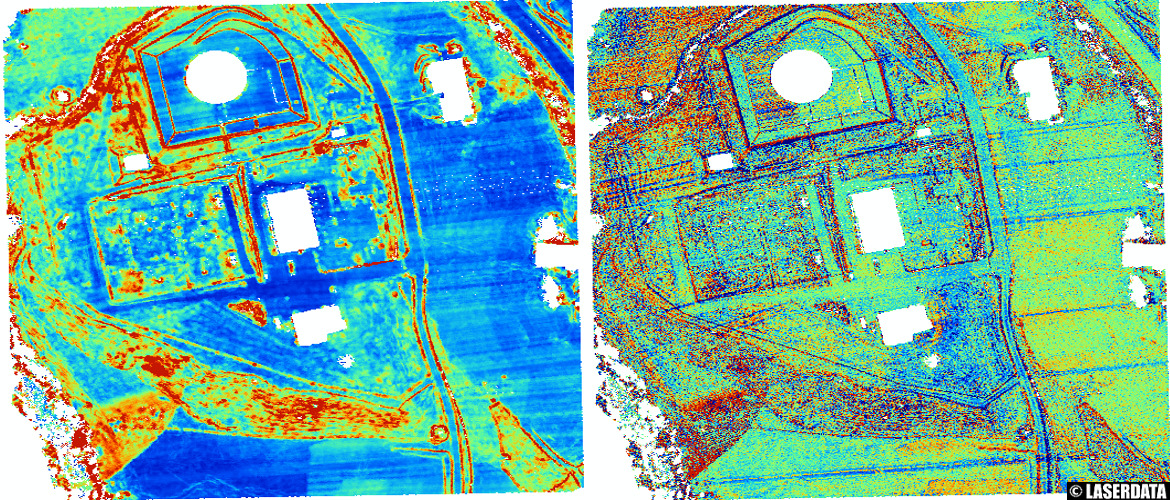 Measures of surface roughness derived from ALS point cloud data